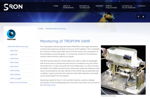 TROPOMI SWIR Monitoring home page